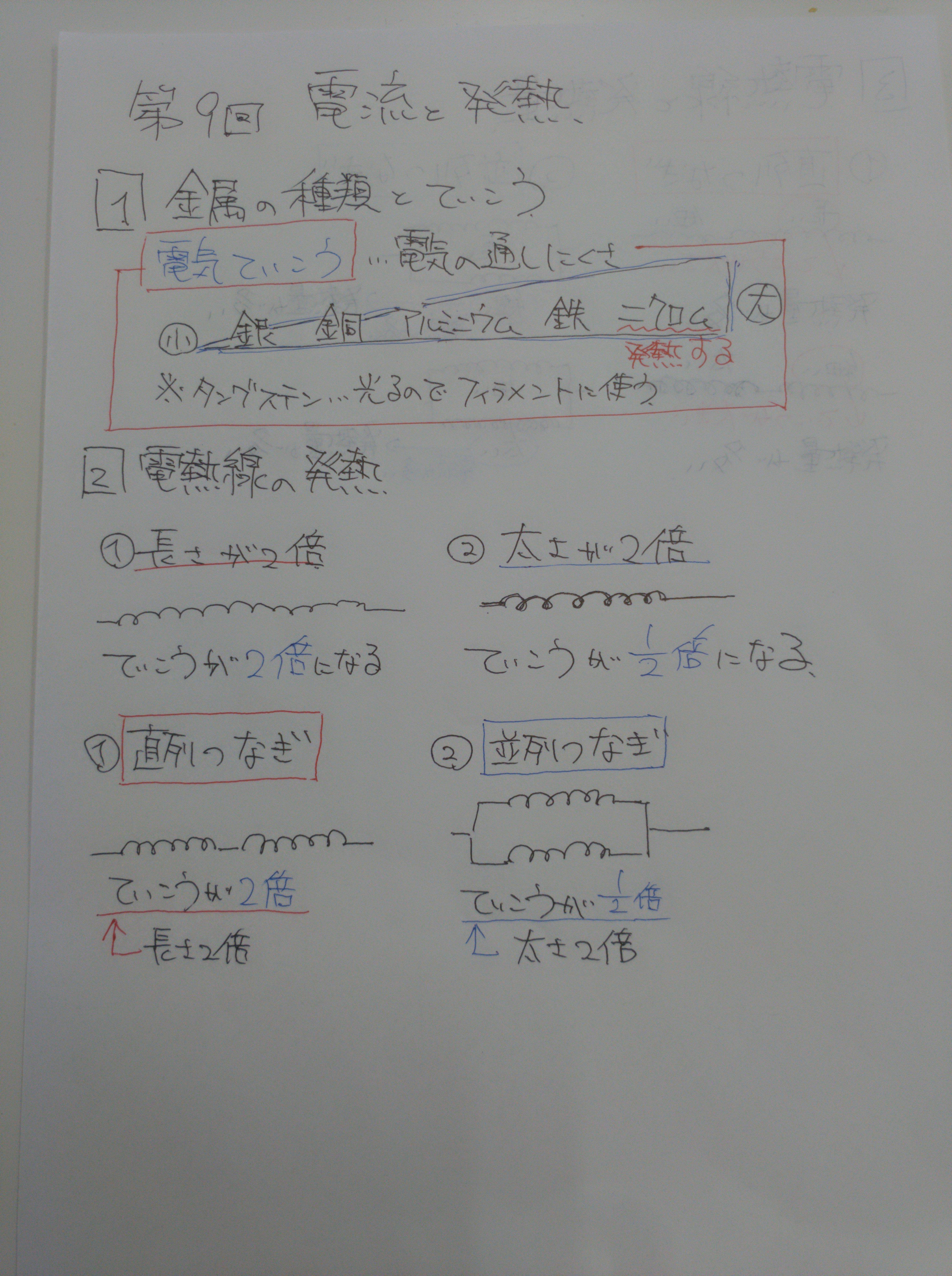 中学受験の板書