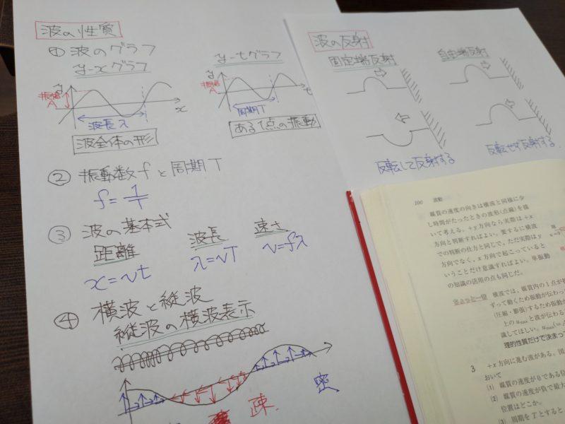 板書】波の性質 | 学習塾 想学館