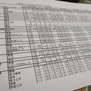 "<span class=""title"">三重県公立高校希望調査について</span>"