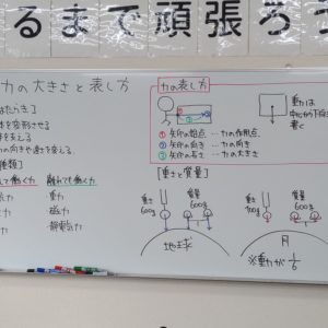 "<span class=""title"">【授業動画】力の大きさと表し方</span>"